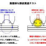 スタンガンの電気貫通考察