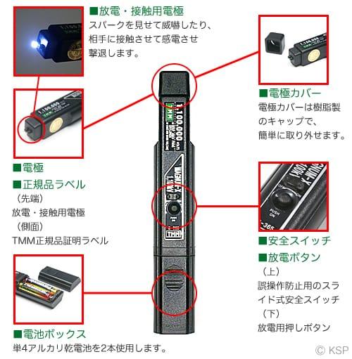 ペン型スタンガンS-365の操作説明図